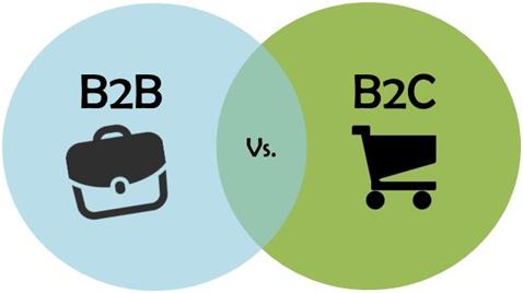 B2C vers B2B