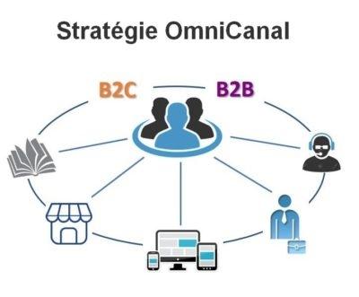 stratégie omnicanal